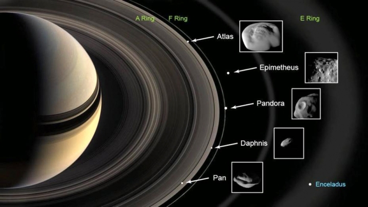 New close-ups of the mini-moons in Saturn's rings