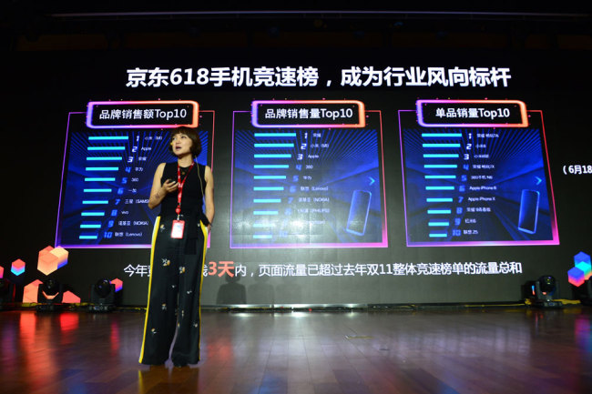 A screen in the headquarters of JD.com in Beijing shows shopping data during a mid-year shopping festival on June 18, 2019. [Photo: VCG]